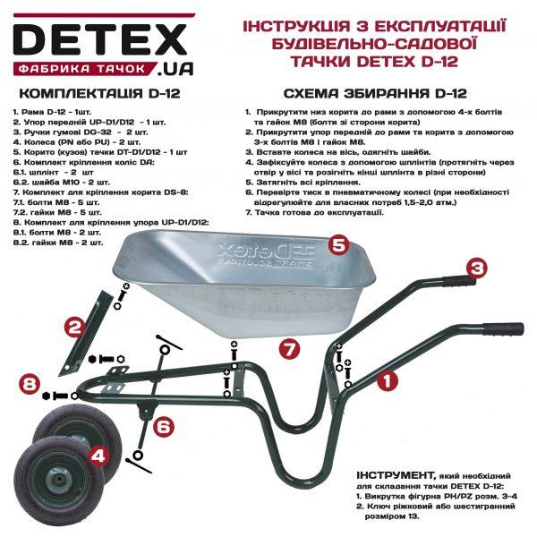 схема сборки тачки DETEX фабрика тачок